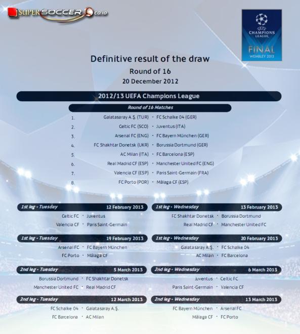Hasil Drawing 16 Besar UCL 2012-2013