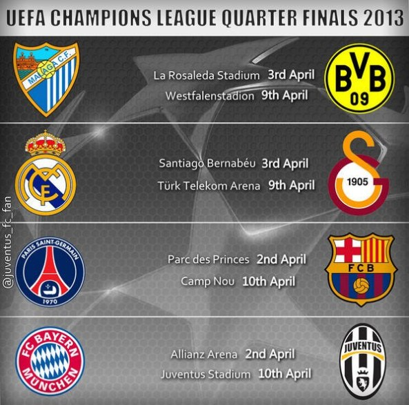Hasil Undian Perempat Final Liga Chmpions 2012-2013