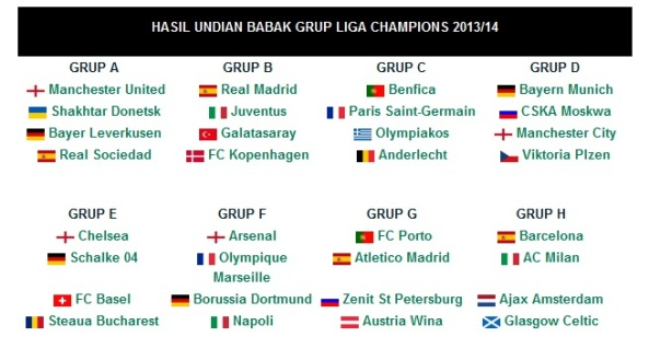 Hasil Lengkap Undian Grup UCL 2013-2014